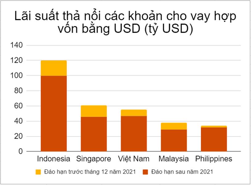 dinh huong ve chuyen doi libor trien vong cho 2021