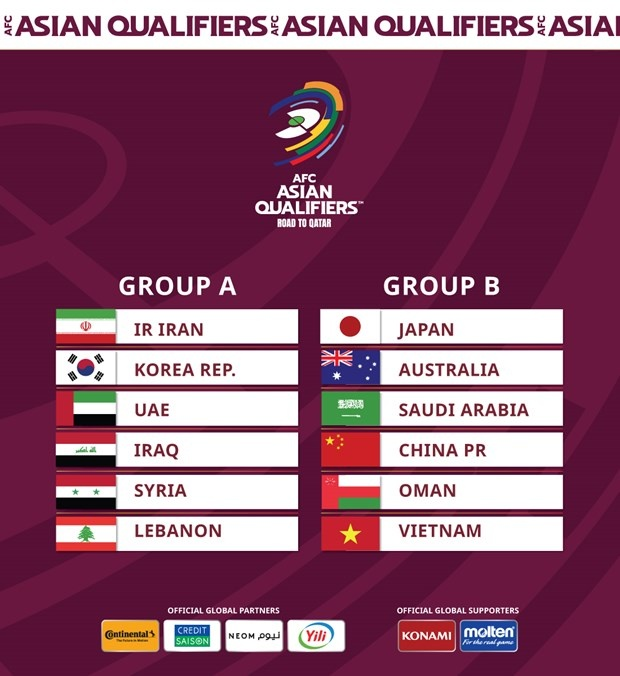 viet nam cung bang nhat ban trung quoc o vong loai thu ba world cup 2022