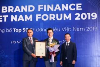 VPBank - Thương hiệu ngân hàng tư nhân mạnh nhất Việt Nam