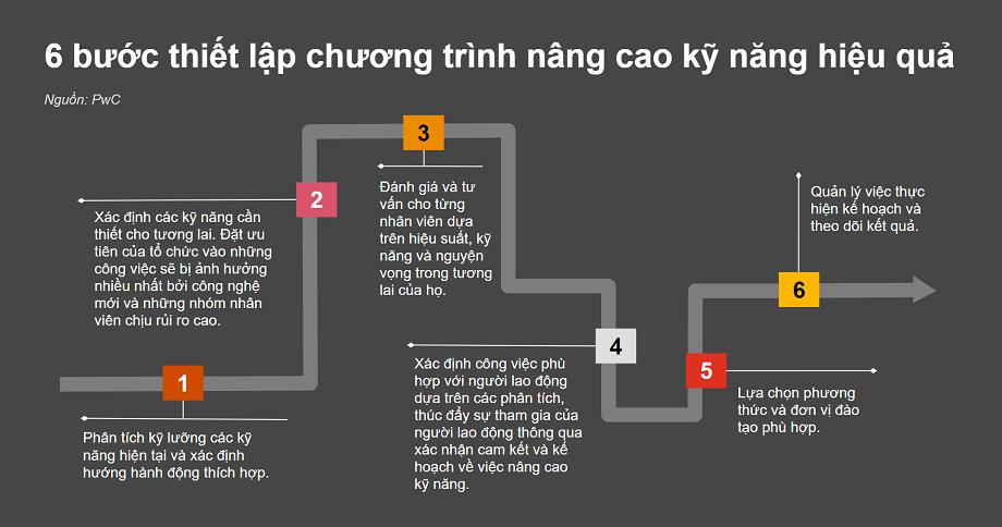 nang chat nguon nhan luc chia khoa thanh cong cho to chuc tai chinh