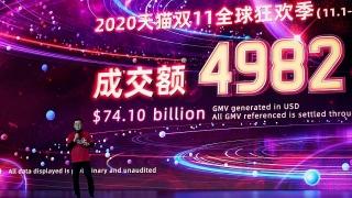 Alibaba đạt 498,2 tỷ Nhân dân tệ tổng giá trị hàng hóa trong Lễ hội mua sắm toàn cầu năm 2020