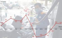 CPI tháng 4 của cả nước tăng 0,14%