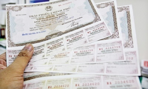 Chỉ huy động thêm được 2.065 tỷ đồng trái phiếu Chính phủ