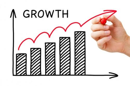 DN tiếp tục lạc quan về triển vọng kinh doanh