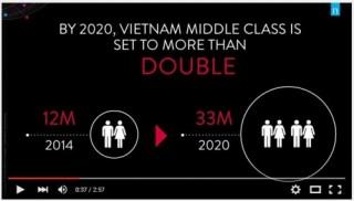 Thu nhập tăng khiến người tiêu dùng Việt chi mạnh tay hơn