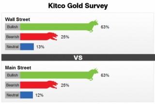 Giá vàng tuần tới: Kỳ vọng tiếp tục tăng khi USD suy yếu