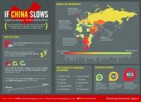 Trung Quốc sẽ tăng trưởng chất lượng hơn