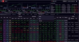 Chứng khoán 20/6: Cổ phiếu ngân hàng dẫn dắt thị trường