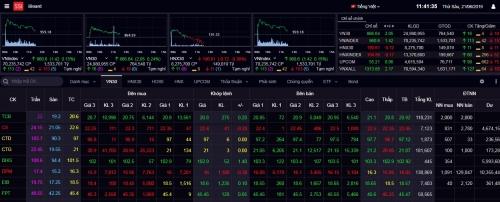 Chứng khoán 20/6: Thị trường tiếp tục tăng điểm