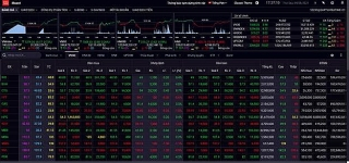Thanh khoản tiếp tục lập kỷ lục mới, VN-Index tăng gần 10 điểm