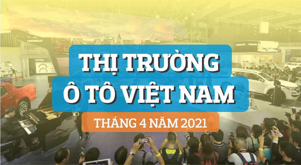 infographic thi truong o to thang 42021
