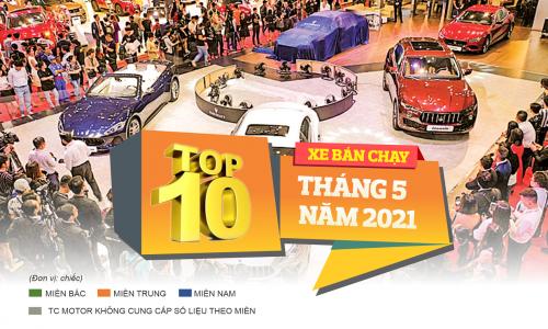 [Infographic] Top 10 xe bán chạy tháng 5/2021