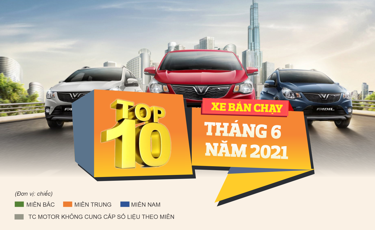 [Infographic] Top 10 xe bán chạy tháng 6/2021