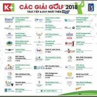 K+ độc quyền bản quyền phát sóng giải Golf PGA Tour 2018