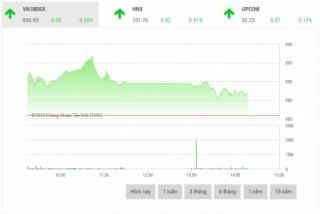 Chứng khoán sáng 7/1: Cổ phiếu ngân hàng, dầu khí dẫn dắt thị trường