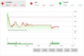 Chứng khoán chiều 8/1: Cổ phiếu dầu khí nâng đỡ thị trường