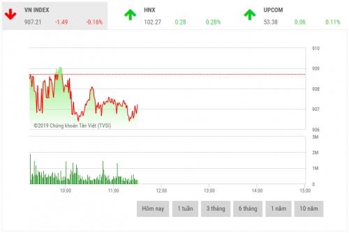 Chứng khoán sáng 17/1: Cổ phiếu trụ cột chịu áp lực bán lớn