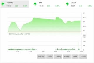 Chứng khoán chiều 20/2: Cổ phiếu vốn hóa lớn phân hóa mạnh