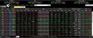 Nhà đầu tư trung và dài hạn có thể mở vị thế ở một số cổ phiếu cơ bản tốt