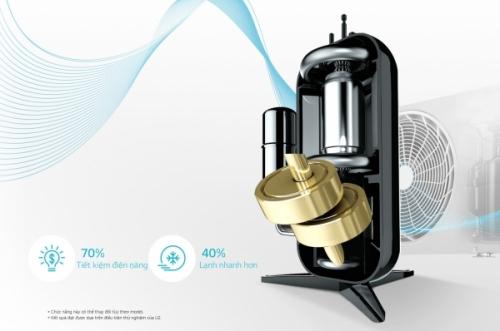 100% mẫu điều hòa 2017 của LG sử dụng công nghệ Inverter