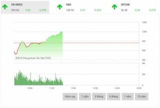 Chứng khoán sáng 5/3: Cổ phiếu ngân hàng dẫn dắt thị trường