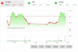 Chứng khoán chiều 11/3: Cổ phiếu trụ cột chìm trong sắc đỏ