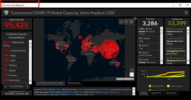 Bản đồ dịch Covid-19 thành nguồn phát tán mã độc