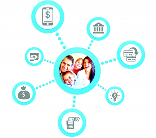 Tín dụng bán lẻ: Đóng góp quan trọng cho lợi nhuận NH