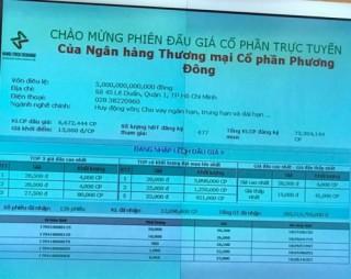Vietcombank bán thành công toàn bộ 6,67 triệu CP OCB
