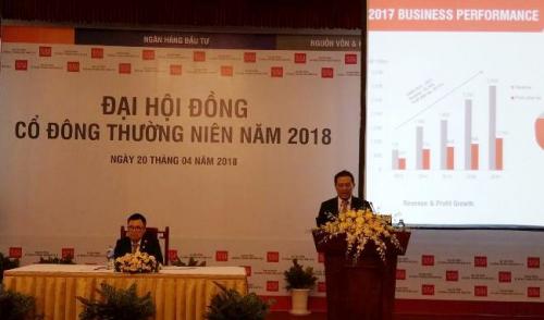 Đề xuất bỏ tên Công ty CP Chứng khoán Sài Gòn