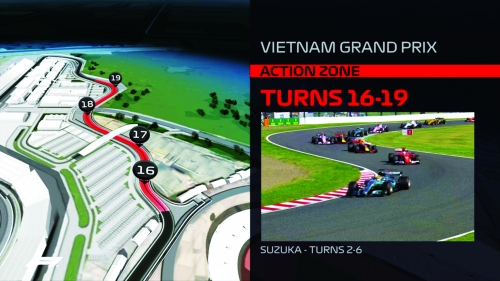 Tiềm năng lớn từ đường đua F1
