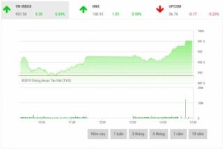 Chứng khoán chiều 8/4: Cổ phiếu ngân hàng, dầu khí là động lực thị trường