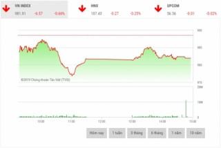 Chứng khoán chiều 10/4: Cổ phiếu thủy sản bứt phá mạnh