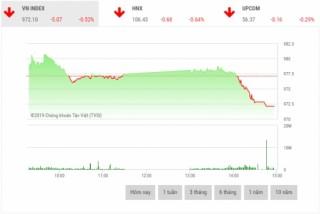 Chứng khoán chiều 17/4: Cổ phiếu vốn hóa lớn phân hóa rõ nét