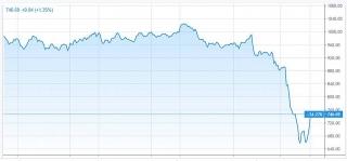 Dòng tiền lớn đổ vào, có phải là tín hiệu giúp thị trường ấm lại?