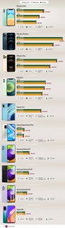 10 smartphone giảm giá đầu tháng 4