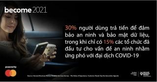 COVID-19 thúc đẩy tốc độ đổi mới sáng tạo