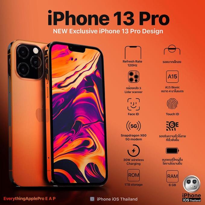 tranh cai ve iphone 13 phien ban 1 tb