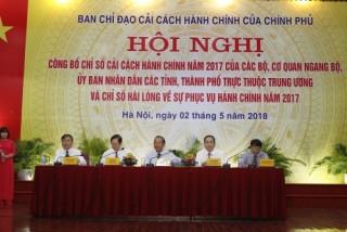 Bảng xếp hạng Chỉ số CCHC: NHNN năm thứ 3 liên tiếp ở vị trí quán quân