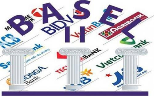 Basel II đi đến đoạn đường nào?