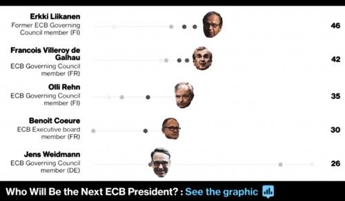 """ECB sẽ không chọn """"người ngoài"""" kế nhiệm ông Draghi"""