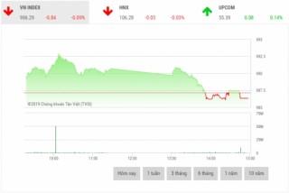 Chứng khoán chiều 21/5: Cổ phiếu vốn hóa lớn gây áp lực lên thị trường