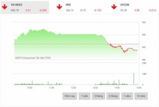 Chứng khoán chiều 22/5: Cổ phiếu ngân hàng phân hóa mạnh