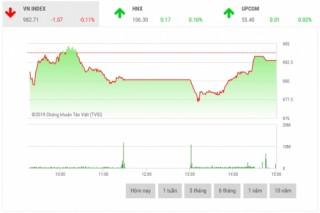 Chứng khoán chiều 23/5: ROS và SAB gây áp lực lên thị trường