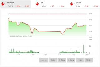 Chứng khoán chiều 12/6: VIC và VNM kìm hãm đà rơi của thị trường