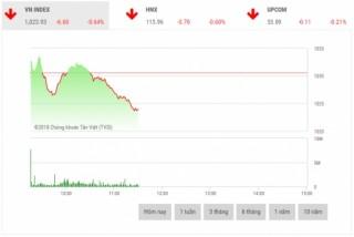 Chứng khoán sáng 14/6: Cổ phiếu bluechip giằng co mạnh