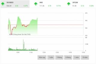Chứng khoán sáng 20/6: Cổ phiếu vốn hóa lớn hồi phục
