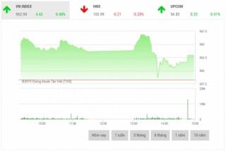 Chứng khoán chiều 10/6: Cổ phiếu vốn hóa lớn gây áp lực lên thị trường