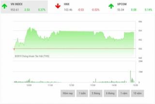 Chứng khoán chiều 14/6: Cổ phiếu ngân hàng là lực đỡ thị trường