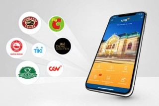 900 E-voucher cho khách sử dụng dịch vụ quà tặng trên MyVIB
